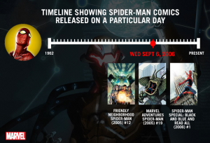 Marvel_Spider-Man_Timeline